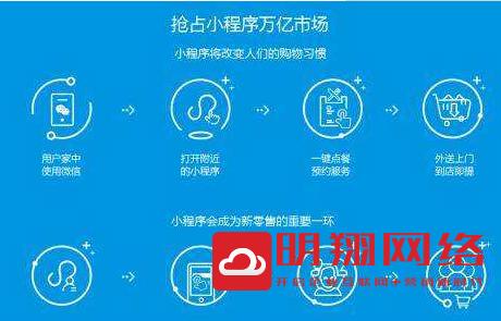搭建外卖平台小程序,广州餐饮小程序平台都需要什么资质?