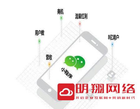 广州微信小程序开发哪家好,如何提升用户体验?