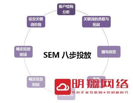 广州百度竞价托管一月多少钱?